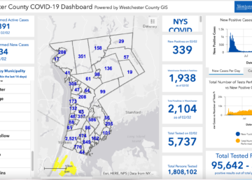 Westchester Covid news